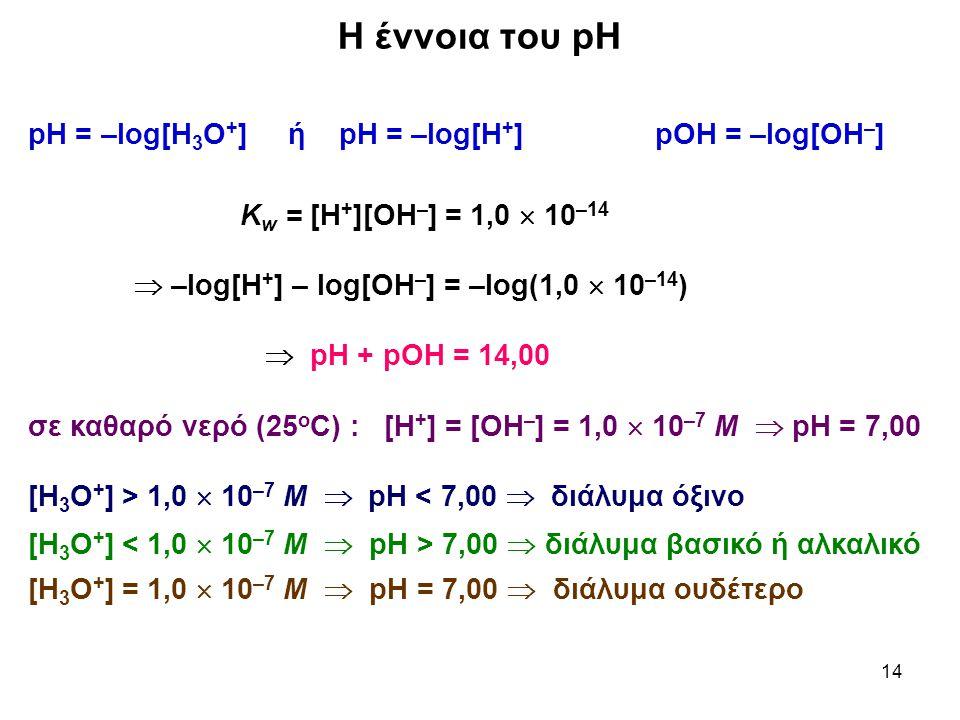 Η έννοια του pH pH = –log[H3O+] ή pH = –log[H+] pOH = –log[OH–]
